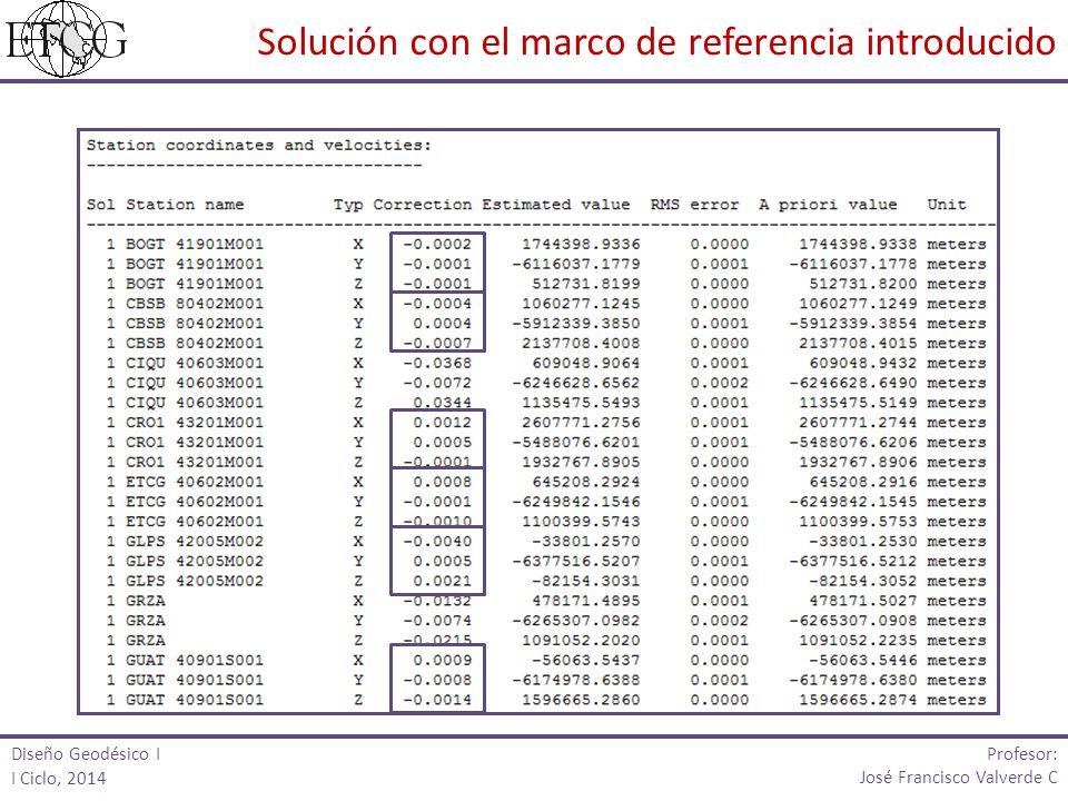 Solución con el marco de referencia introducido