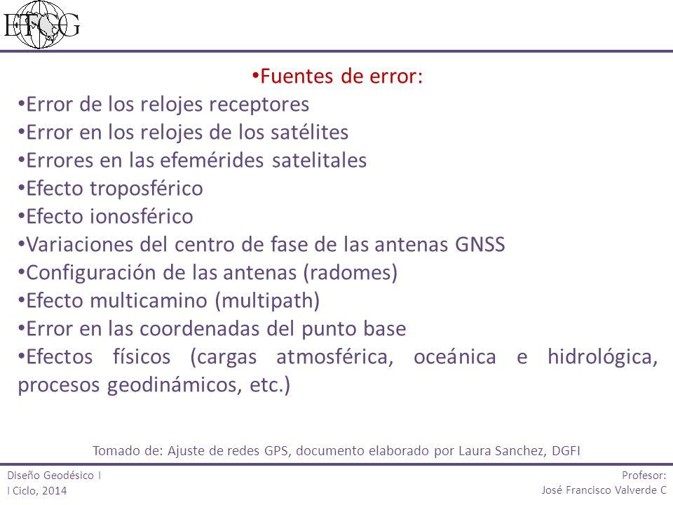 Error de los relojes receptores Error en los relojes de los satélites