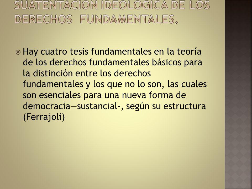 SUATENTACION IDEOLOGICA DE LOS DERECHOS FUNDAMENTALES.