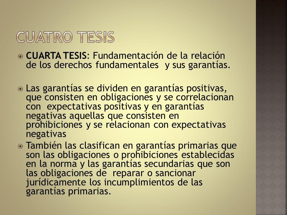 Cuatro tesis CUARTA TESIS: Fundamentación de la relación de los derechos fundamentales y sus garantías.