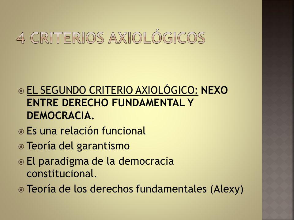 4 Criterios axiológicos