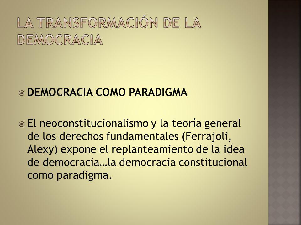 La transformación de la democracia