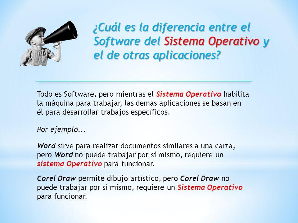 ¿Cuál es la diferencia entre el Software del Sistema Operativo y el de otras aplicaciones