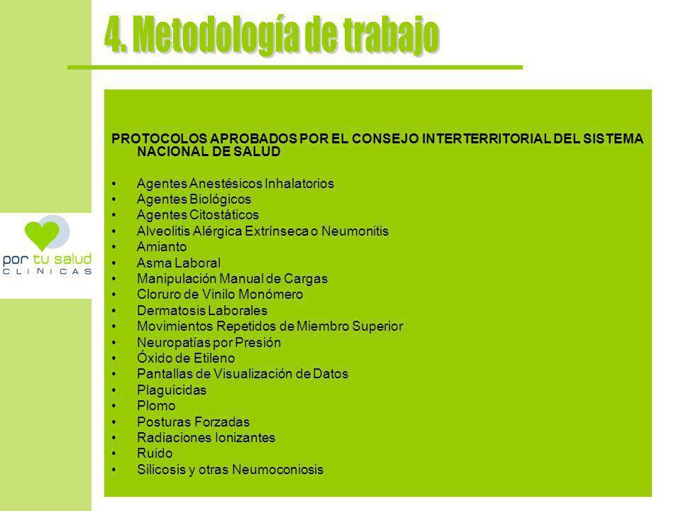 4. Metodología de trabajo