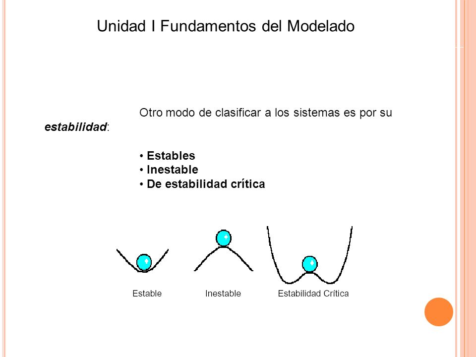 Unidad I Fundamentos del Modelado