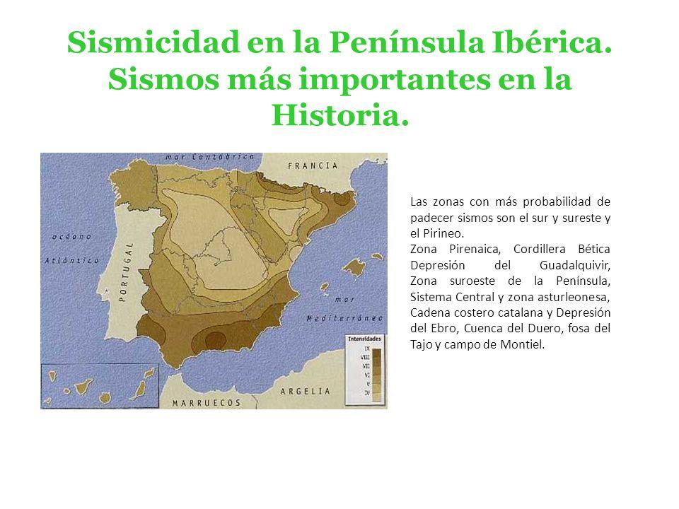 Sismicidad en la Península Ibérica