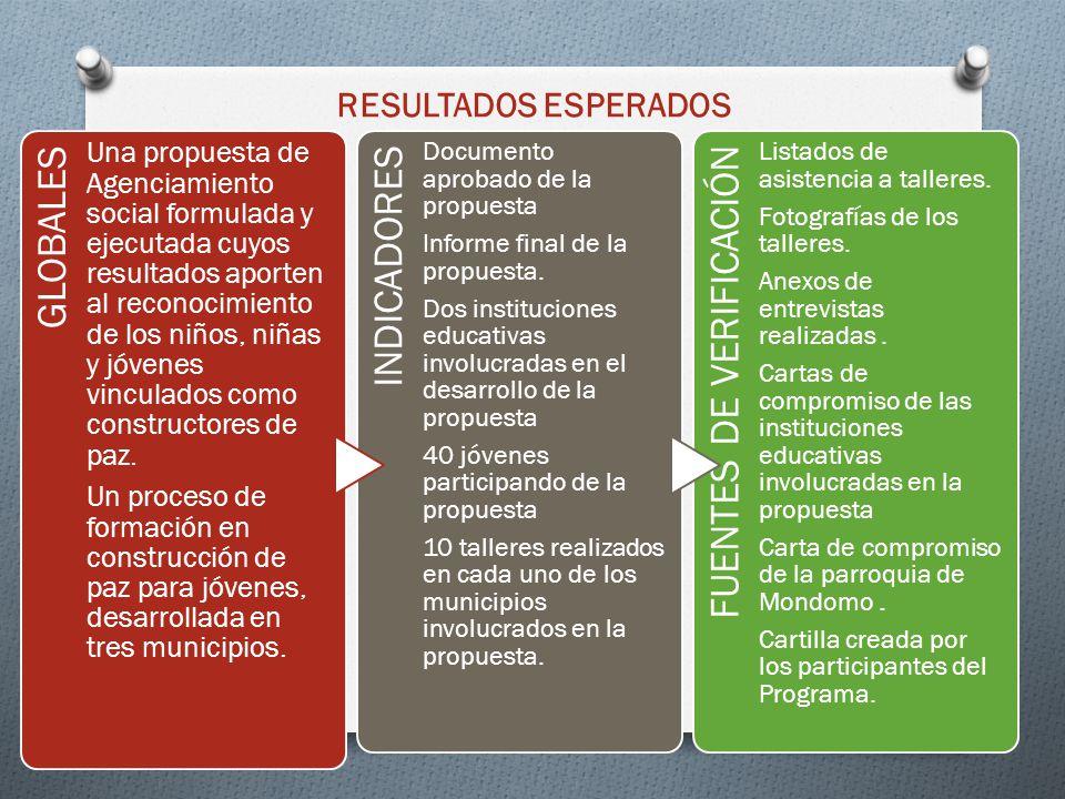 FUENTES DE VERIFICACIÓN