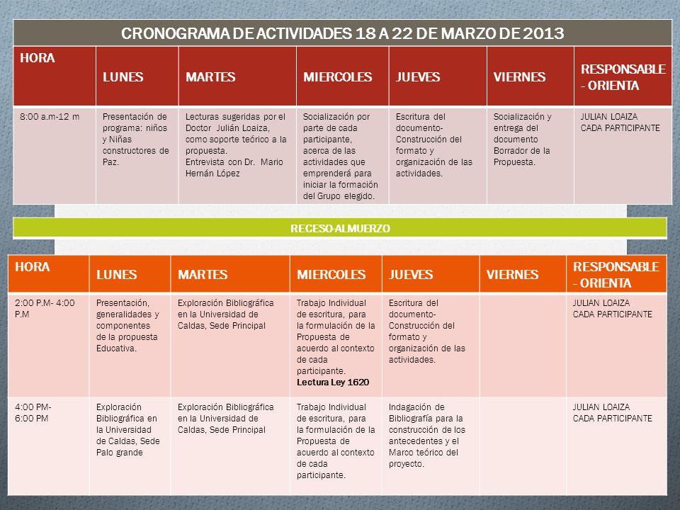 CRONOGRAMA DE ACTIVIDADES 18 A 22 DE MARZO DE 2013