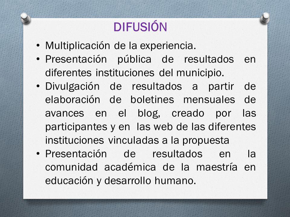 DIFUSIÓN Multiplicación de la experiencia.
