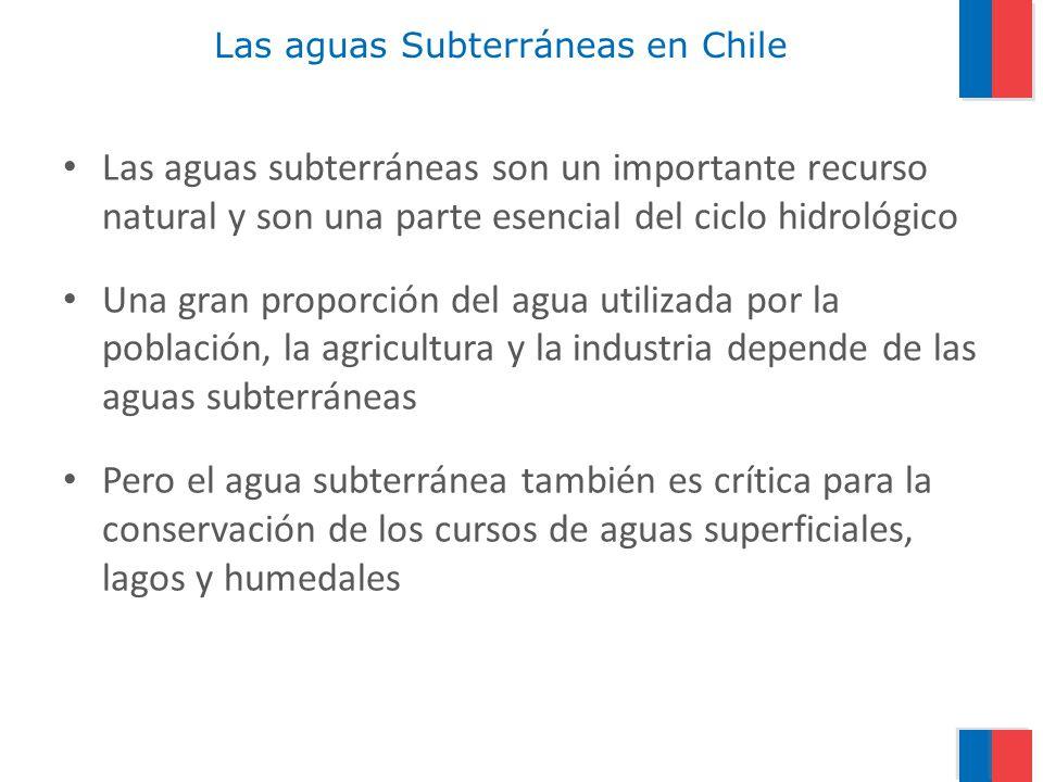 Las aguas Subterráneas en Chile