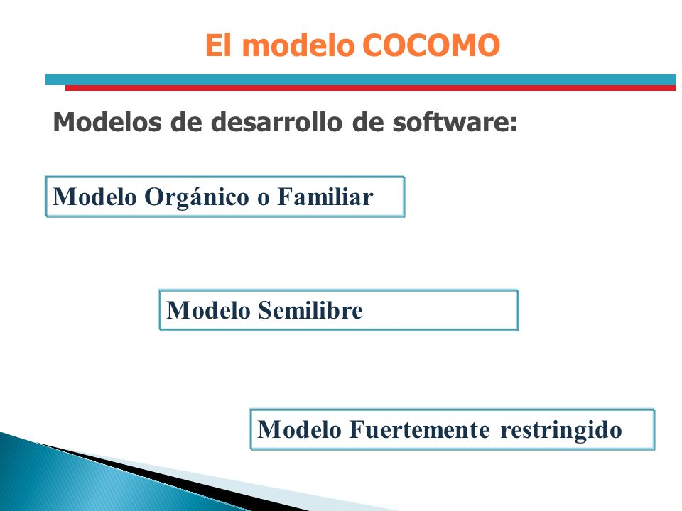 El modelo COCOMO Modelos de desarrollo de software: