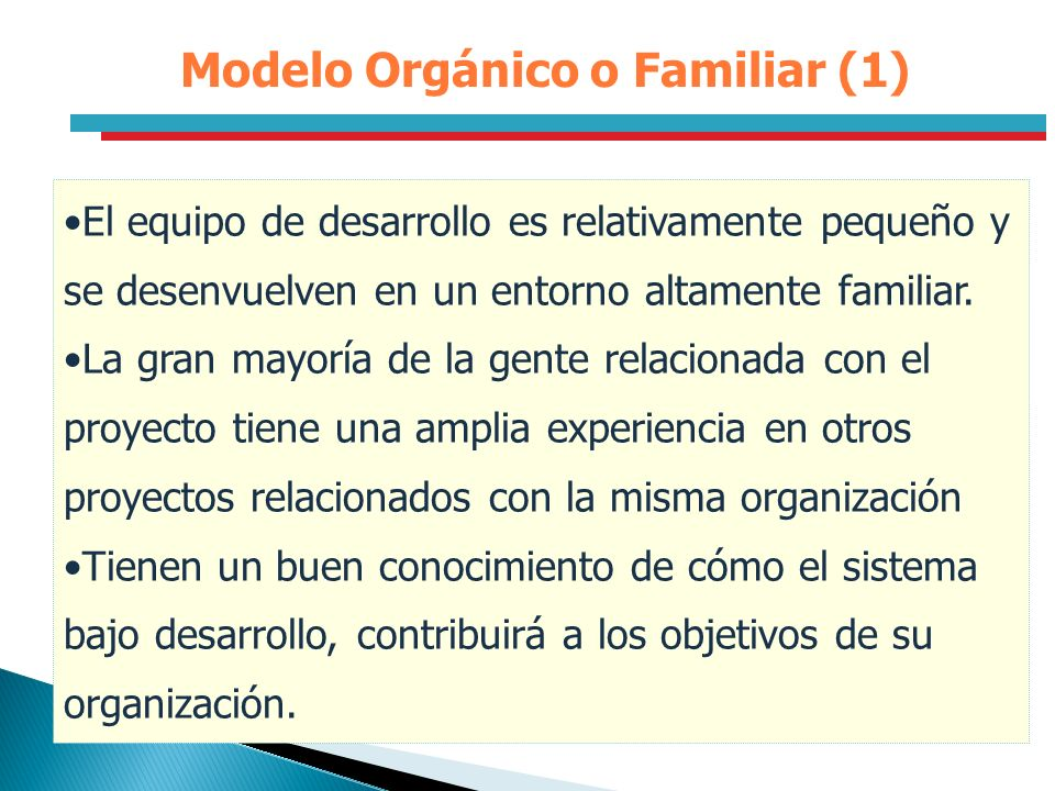 Modelo Orgánico o Familiar (1)
