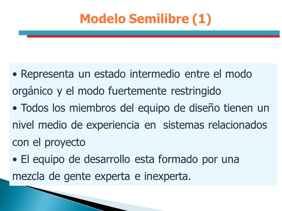 Modelo Semilibre (1) Representa un estado intermedio entre el modo orgánico y el modo fuertemente restringido.