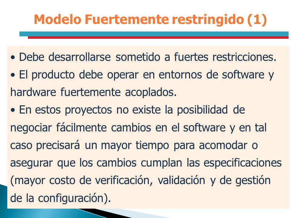Modelo Fuertemente restringido (1)