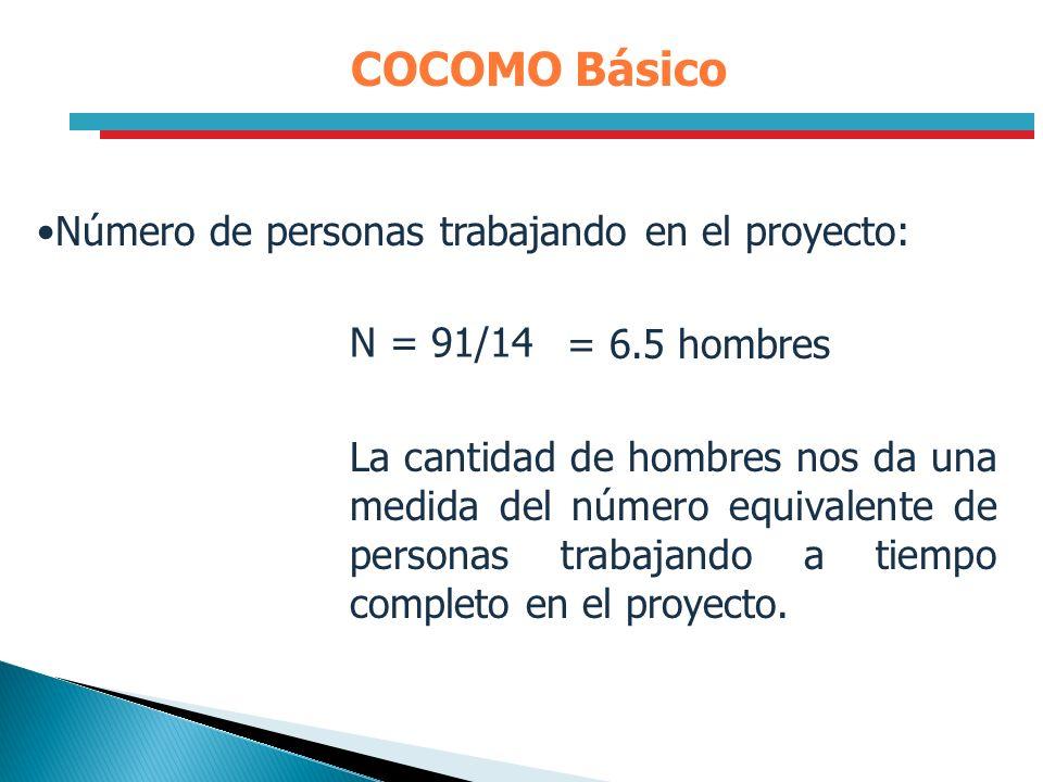 COCOMO Básico Número de personas trabajando en el proyecto: N = 91/14