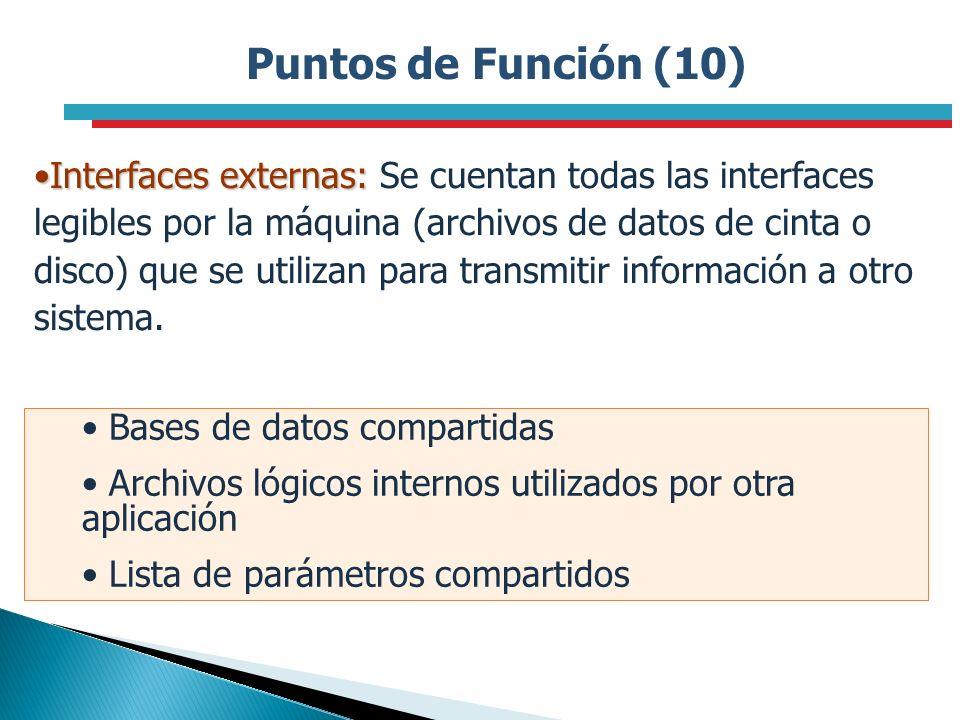 Puntos de Función (10)