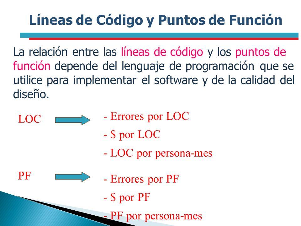 Líneas de Código y Puntos de Función