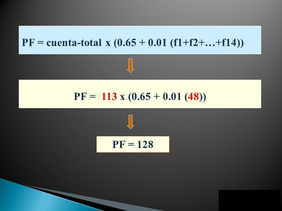 PF = cuenta-total x (0.65 + 0.01 (f1+f2+…+f14))