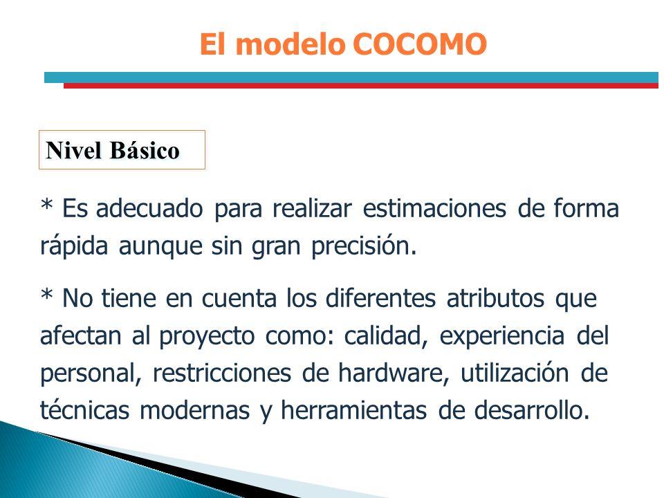El modelo COCOMO Nivel Básico