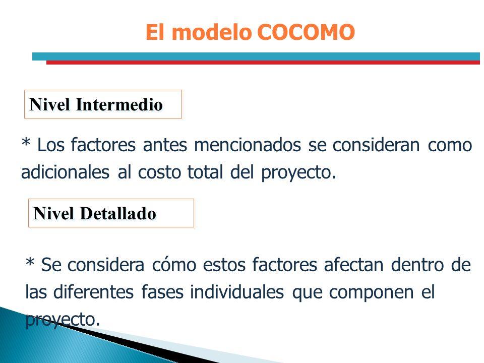 El modelo COCOMO Nivel Intermedio