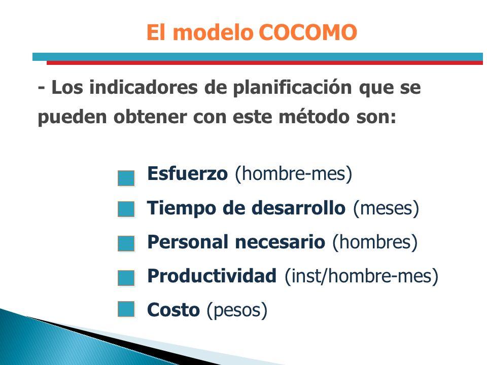 El modelo COCOMO - Los indicadores de planificación que se pueden obtener con este método son: Esfuerzo (hombre-mes)