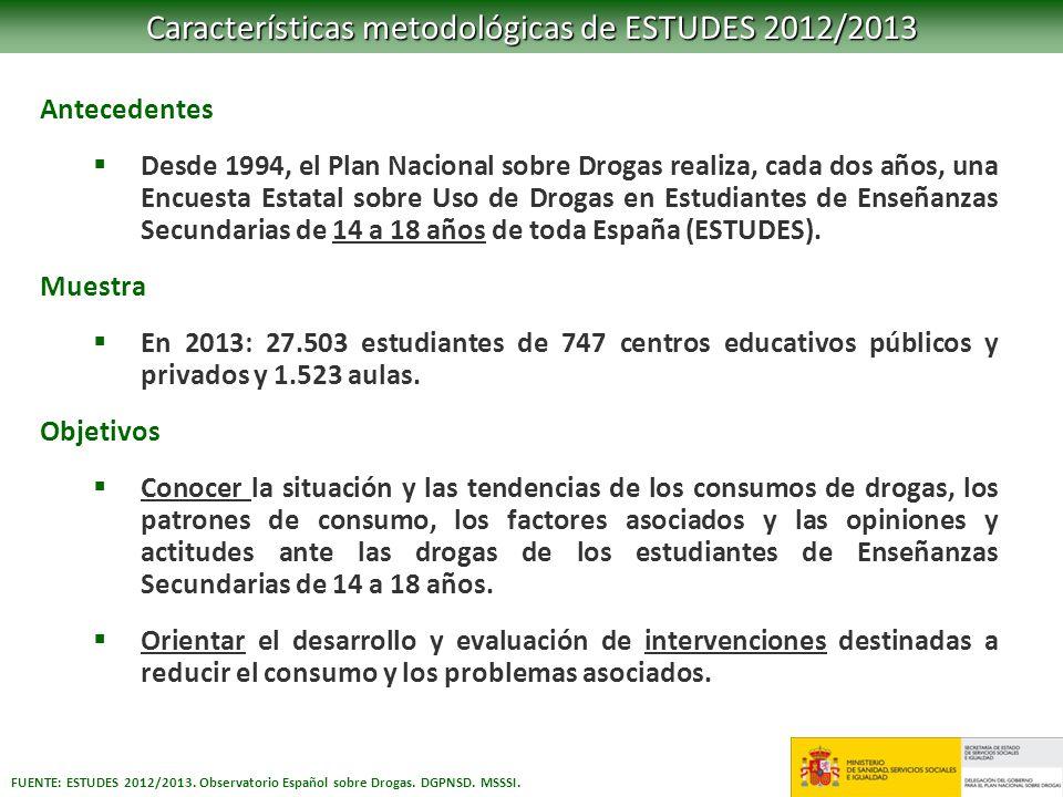Características metodológicas de ESTUDES 2012/2013