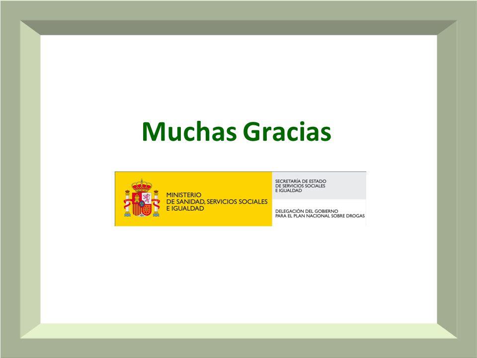 Muchas Gracias 29 29