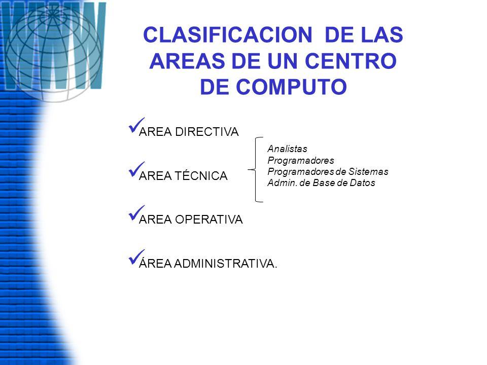 CLASIFICACION DE LAS AREAS DE UN CENTRO DE COMPUTO