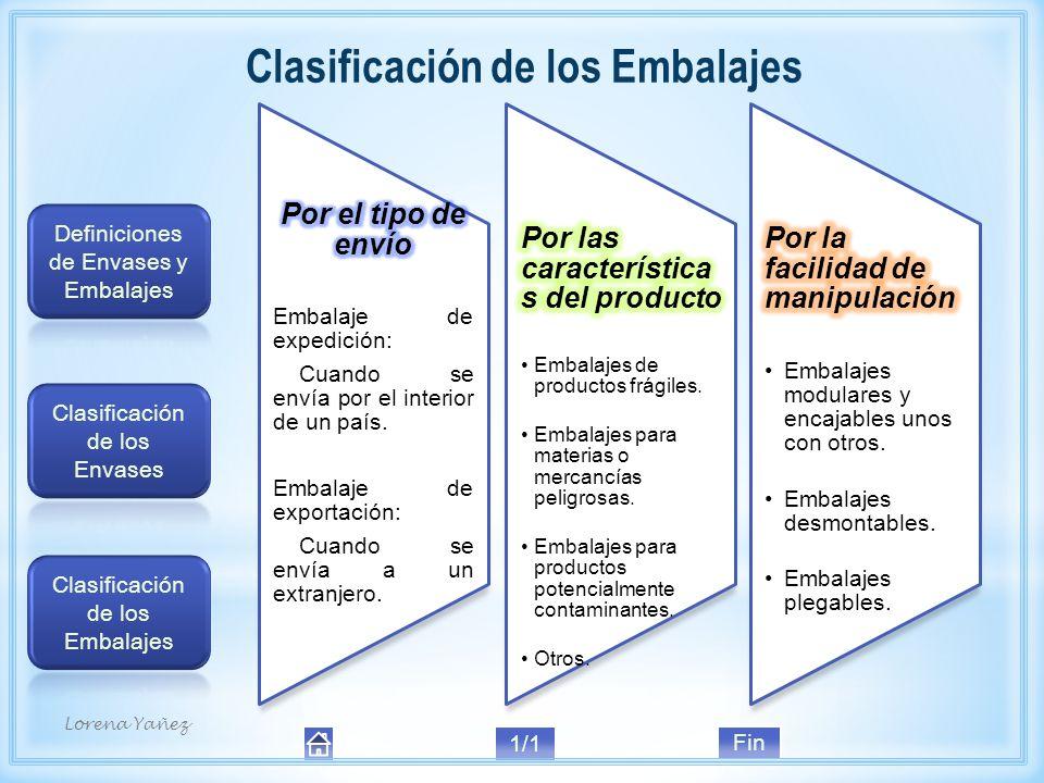 Clasificación de los Embalajes