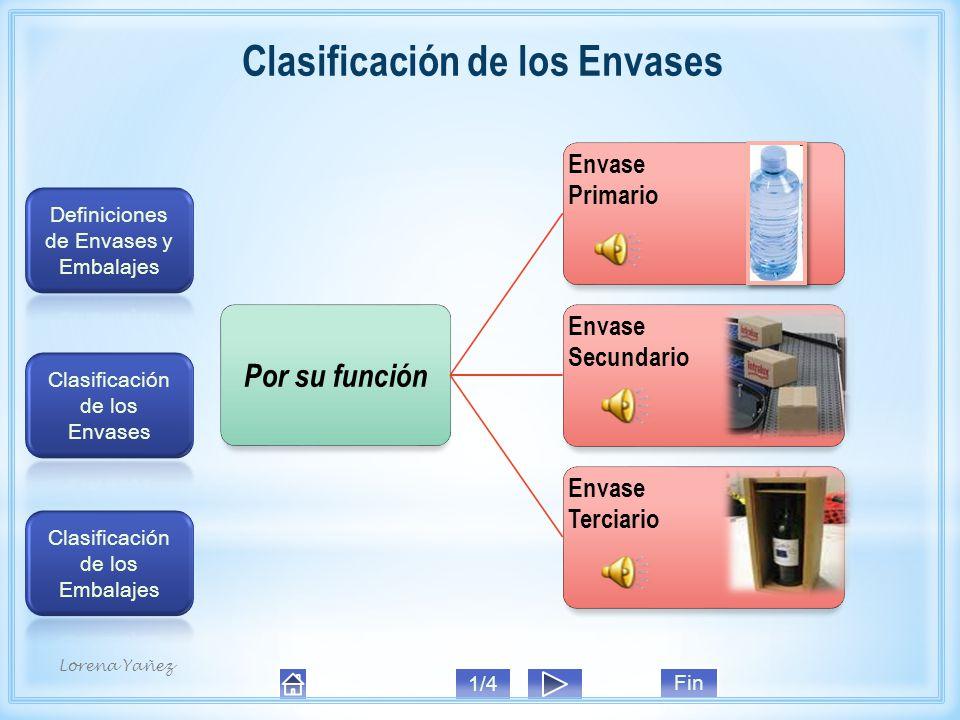 Clasificación de los Envases