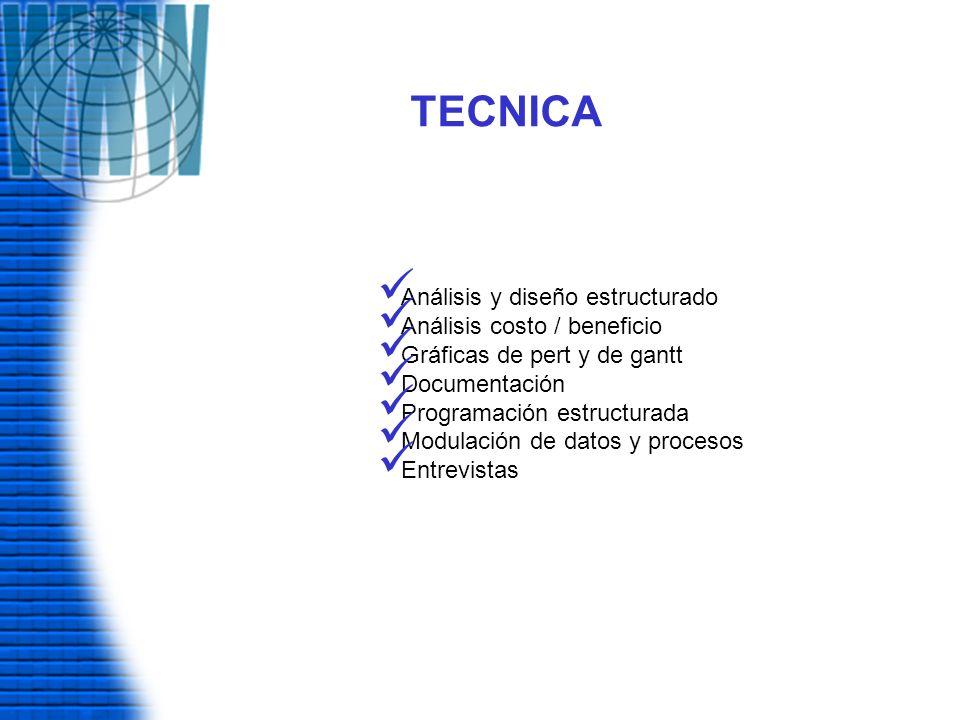 TECNICA Análisis y diseño estructurado Análisis costo / beneficio