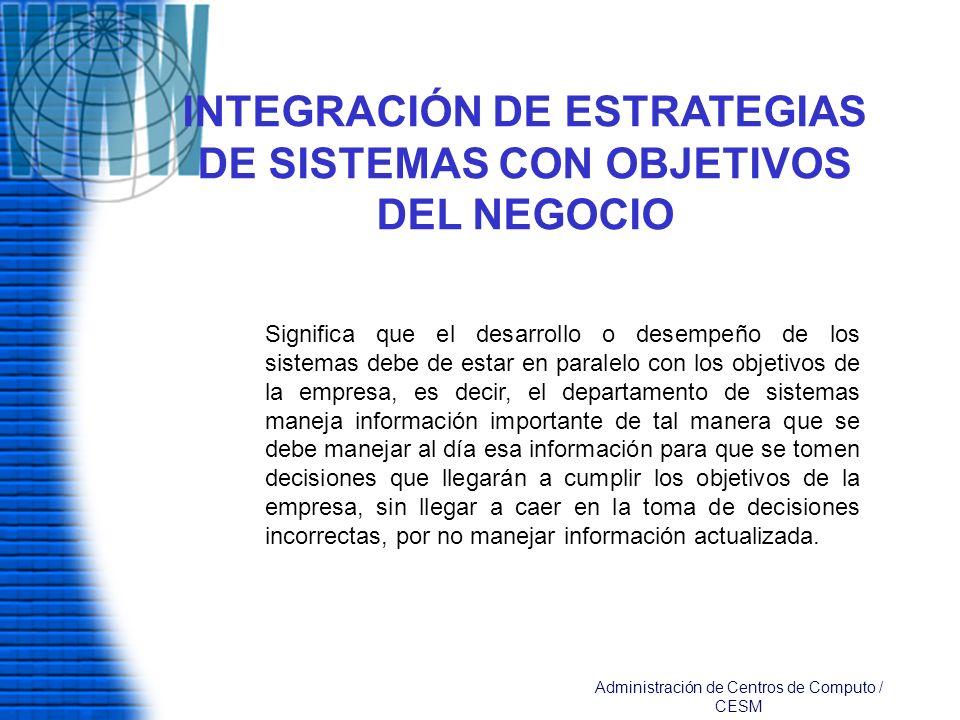INTEGRACIÓN DE ESTRATEGIAS DE SISTEMAS CON OBJETIVOS DEL NEGOCIO