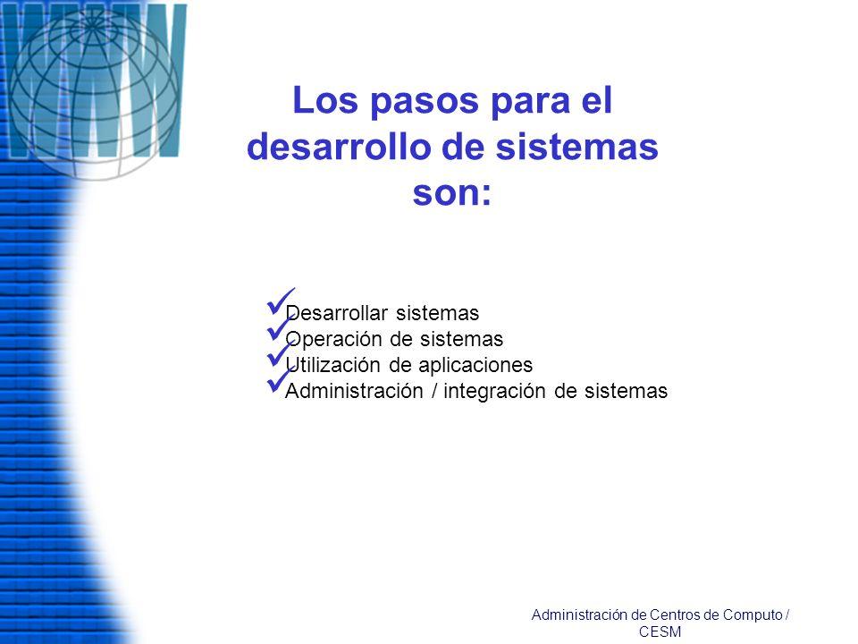 Los pasos para el desarrollo de sistemas son:
