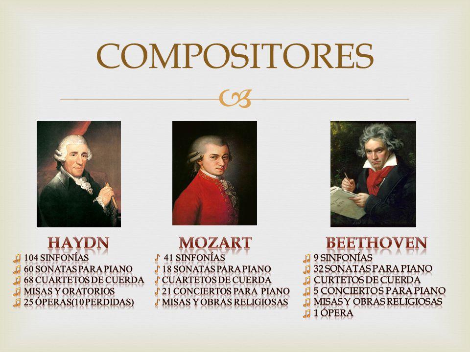 COMPOSITORES MOZART Beethoven HAYDN 104 sinfonÍAS
