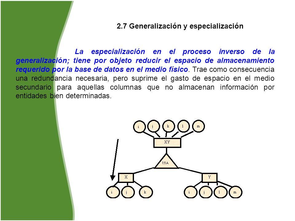 2.7 Generalización y especialización