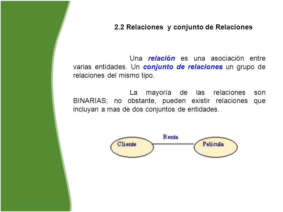 2.2 Relaciones y conjunto de Relaciones