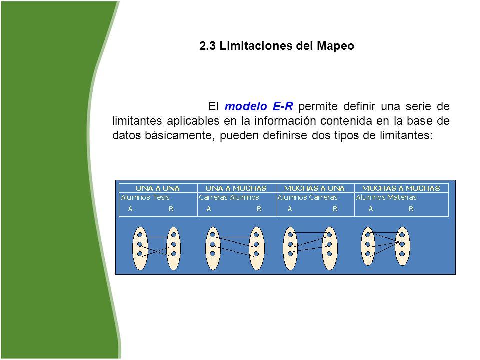 2.3 Limitaciones del Mapeo