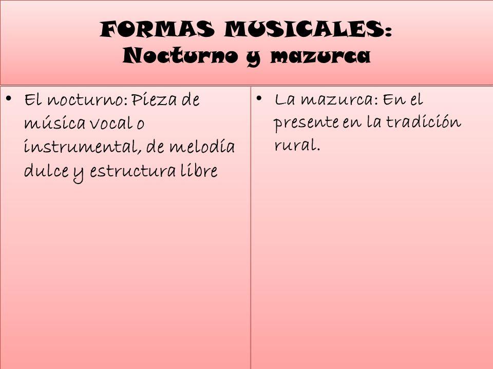 FORMAS MUSICALES: Nocturno y mazurca