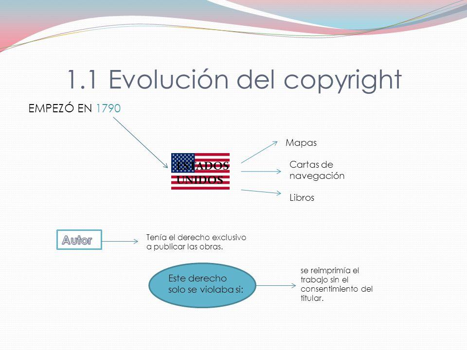 1.1 Evolución del copyright