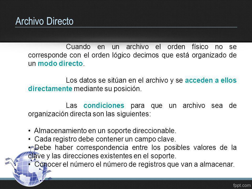 Archivo Directo Cuando en un archivo el orden físico no se corresponde con el orden lógico decimos que está organizado de un modo directo.