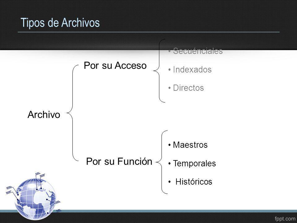 Tipos de Archivos Por su Acceso Archivo Por su Función Secuénciales