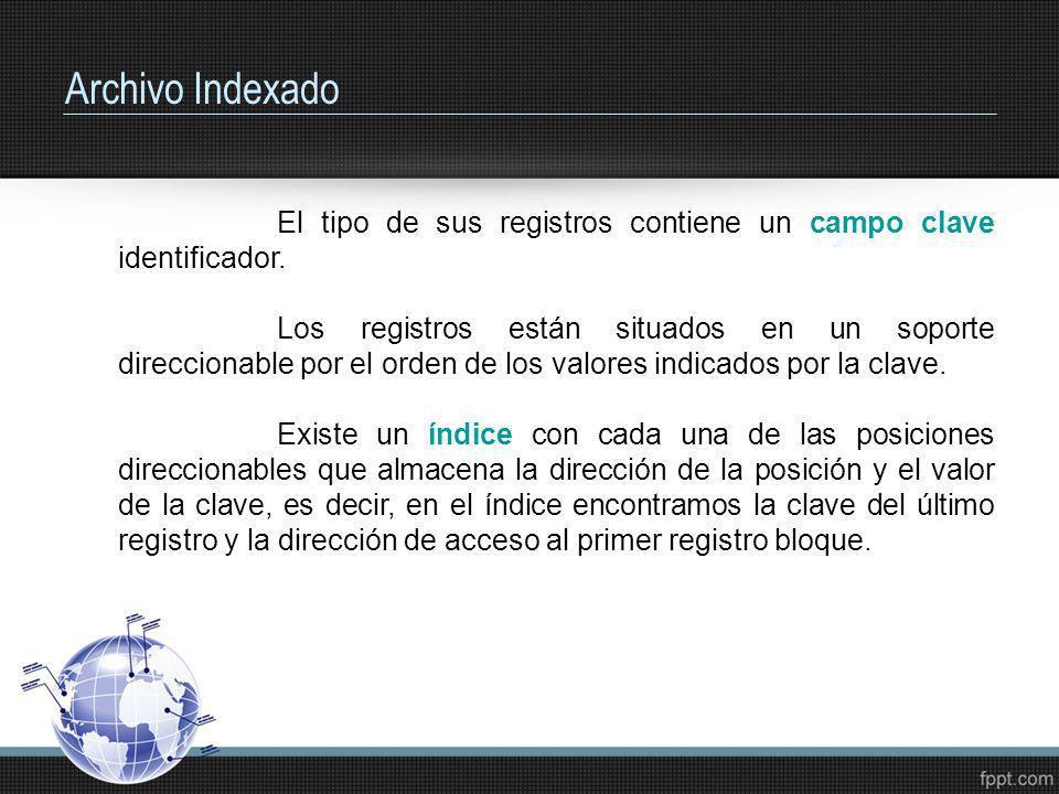 Archivo IndexadoEl tipo de sus registros contiene un campo clave identificador.