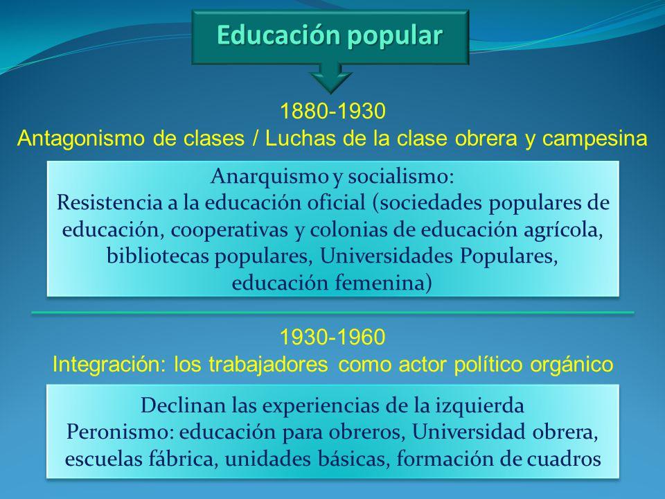 Educación popular 1880-1930. Antagonismo de clases / Luchas de la clase obrera y campesina. Anarquismo y socialismo: