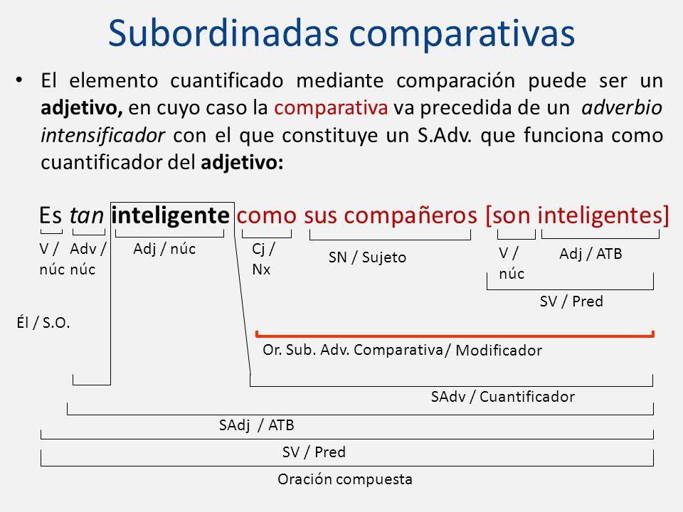 Subordinadas comparativas