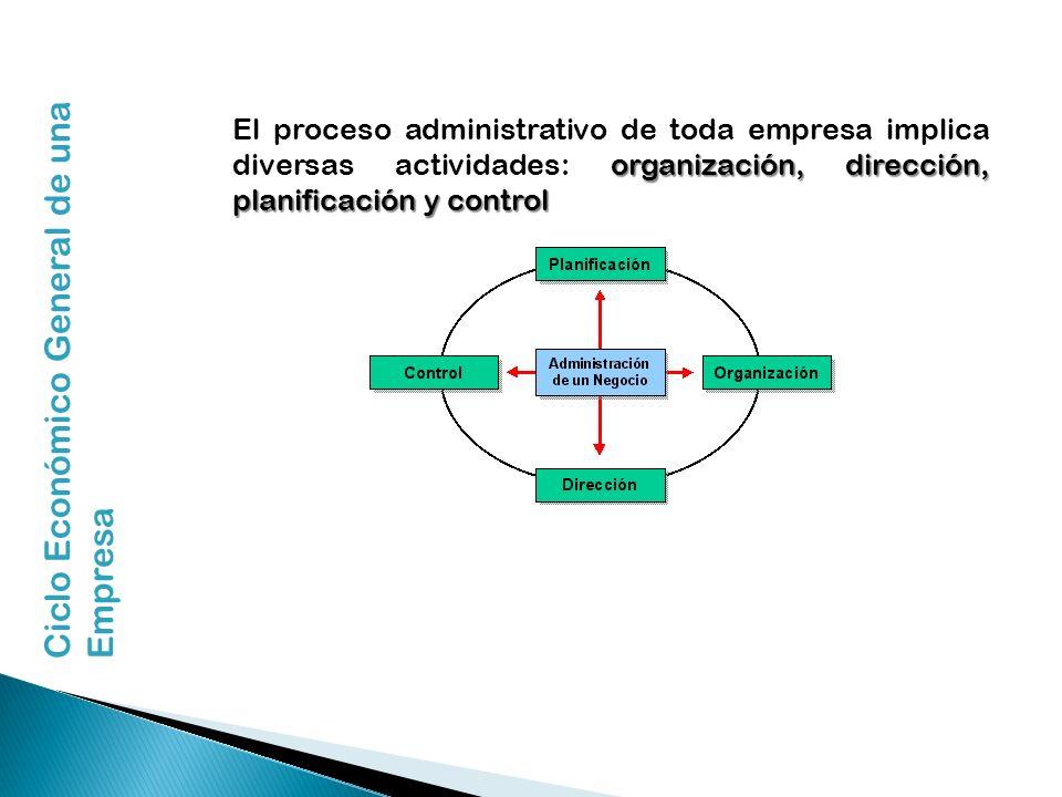 Ciclo Económico General de una Empresa