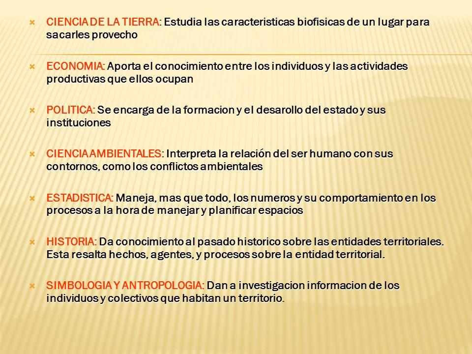 CIENCIA DE LA TIERRA: Estudia las caracteristicas biofisicas de un lugar para sacarles provecho