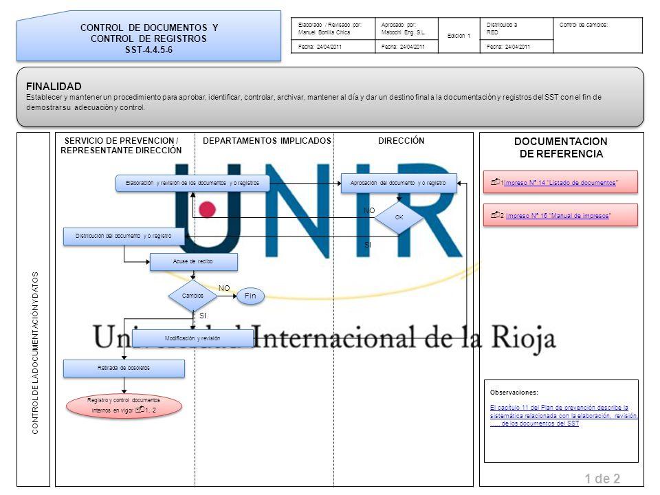 1 de 2 FINALIDAD DOCUMENTACION DE REFERENCIA CONTROL DE DOCUMENTOS Y