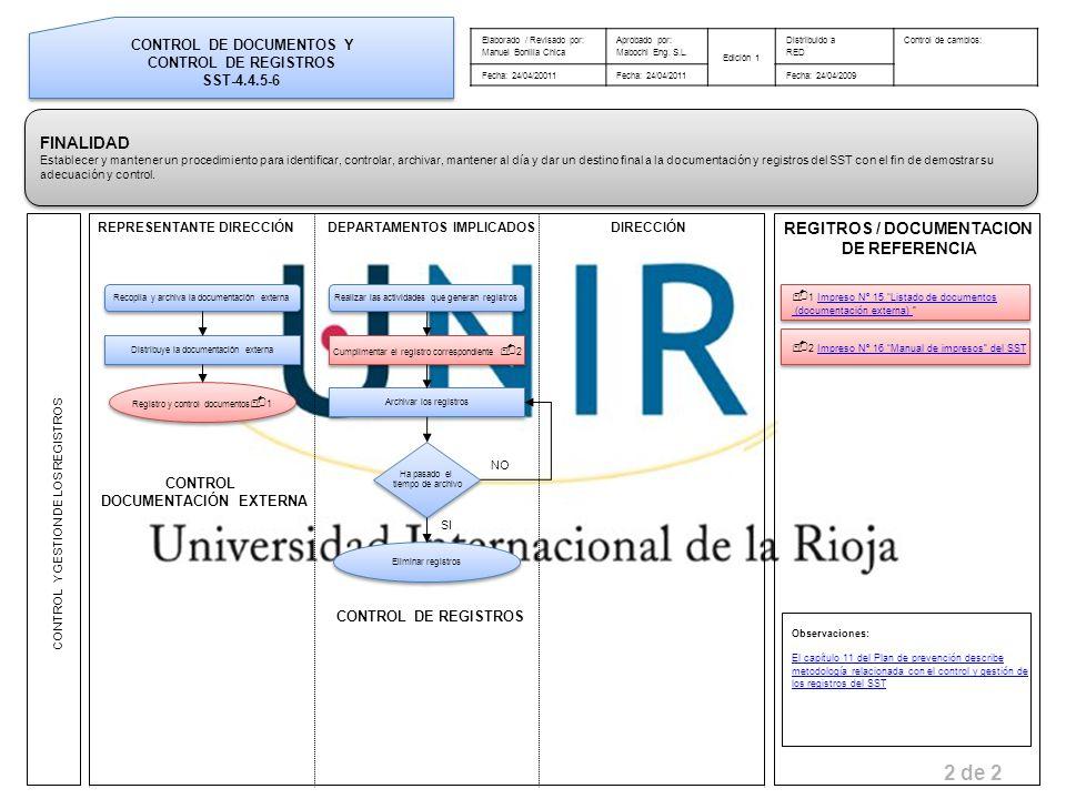 2 de 2 FINALIDAD REGITROS / DOCUMENTACION DE REFERENCIA