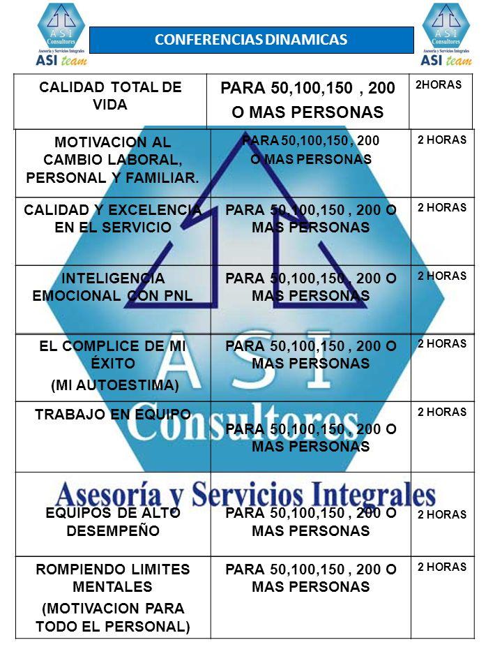 CONFERENCIAS DINAMICAS PARA 50,100,150 , 200 O MAS PERSONAS