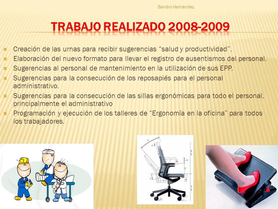Sandro Hernández TRABAJO REALIZADO 2008-2009. Creación de las urnas para recibir sugerencias salud y productividad .